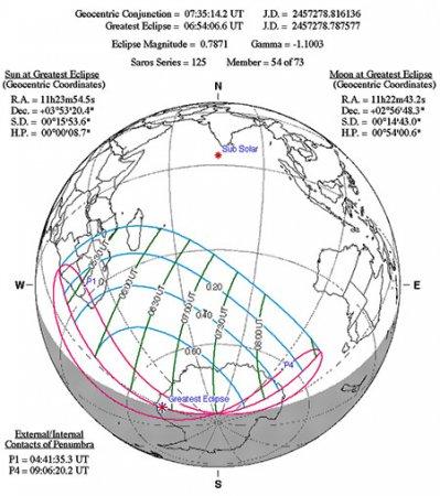 Солнечное затмение 13 сентября 2015